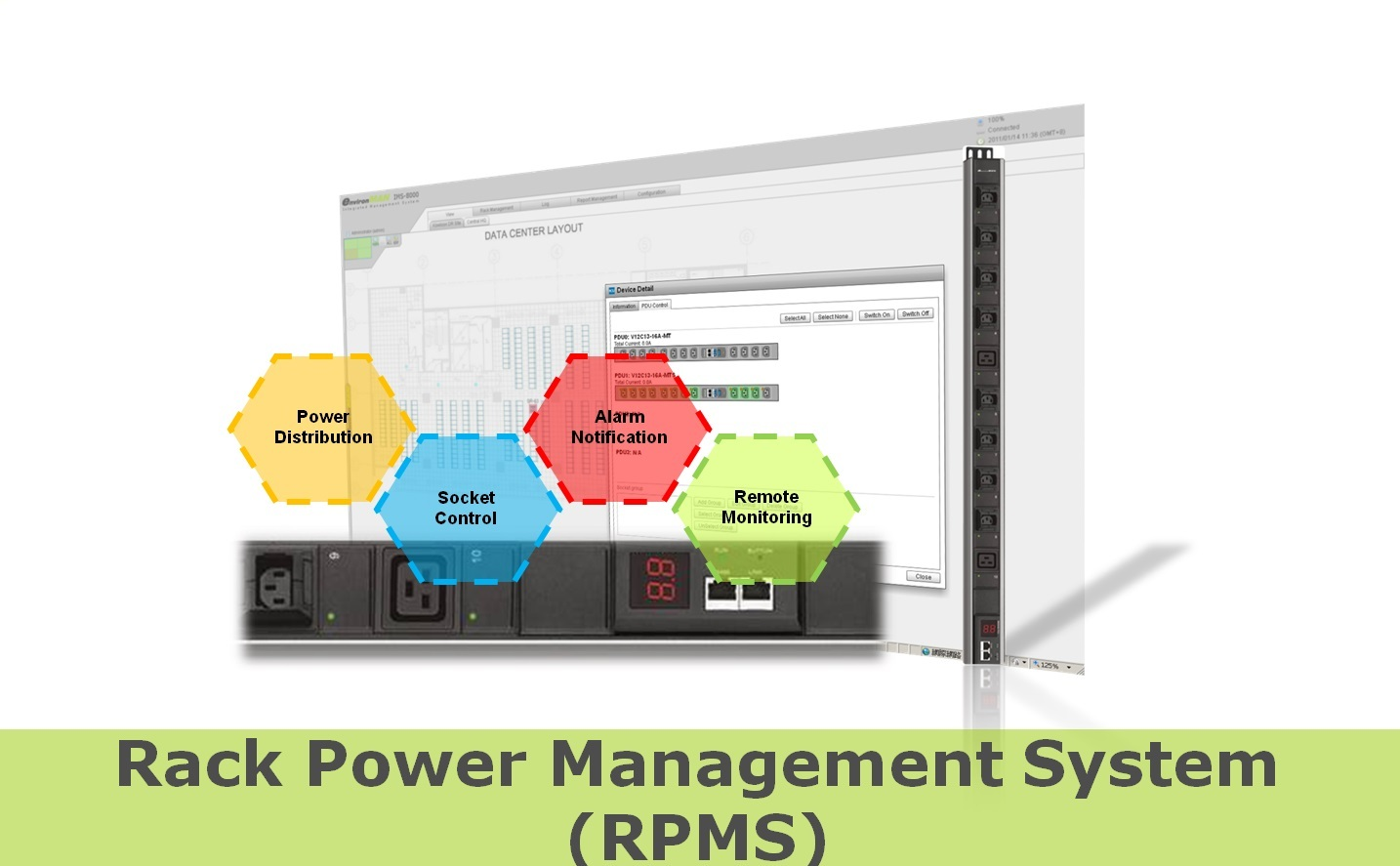 Rack Power Management Systerm